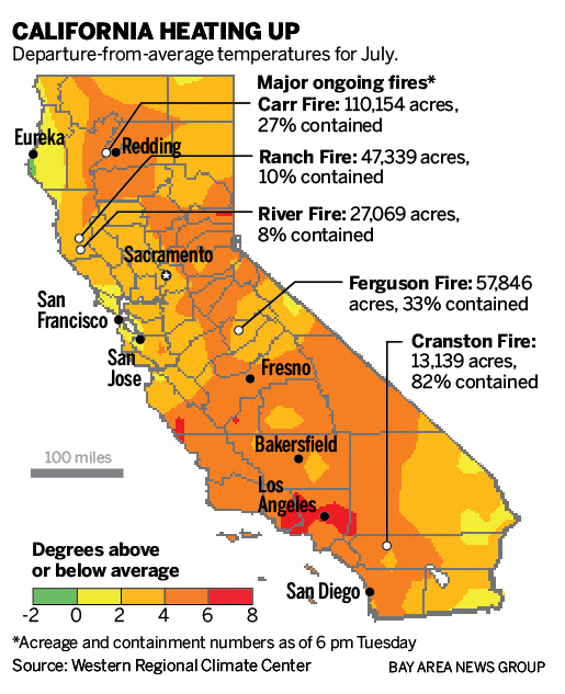 California Wildfires Spurred By Summer Heat