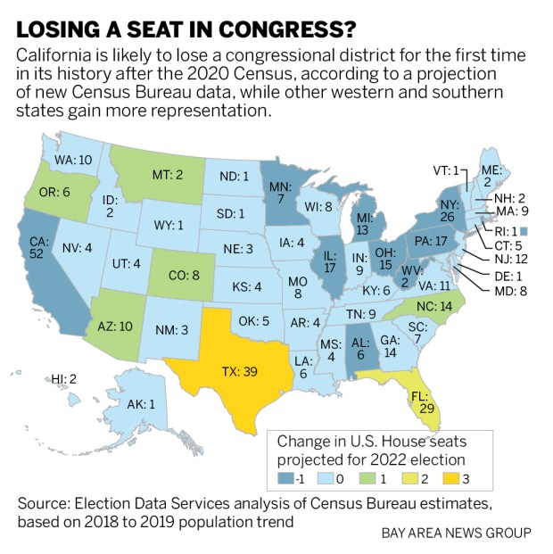 California Set To Lose Congressional Seat For First Time Ever