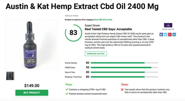 Austin & Kat Hemp Extract CBD Oil 2400mg
