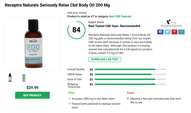 Receptra Naturals Seriously Relax CBD Body Oil 200mg