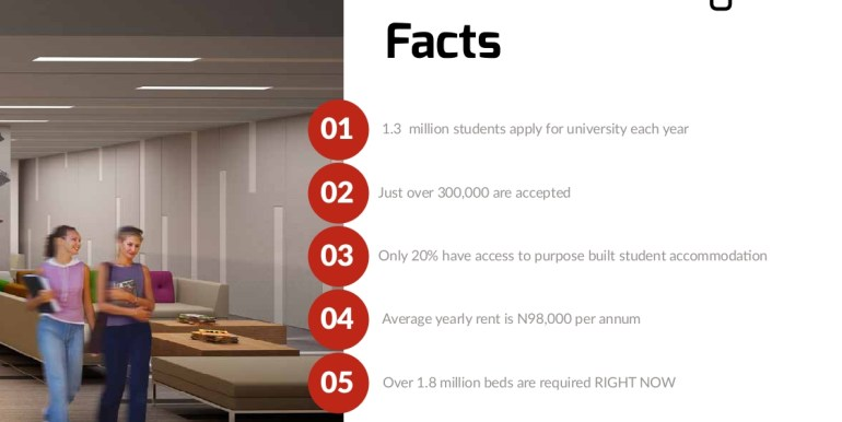 student accommodation nigeria_007