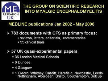 Figure 2. CFS publications