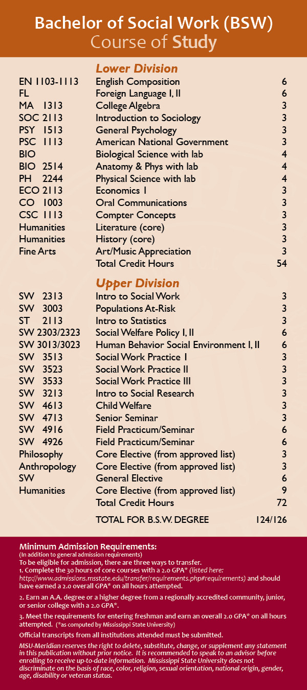 Social Work Assistant Cover Letter
