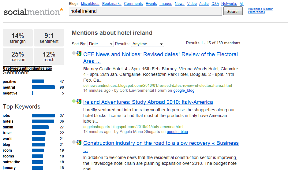 hotel-ireland-Social-Mention-search_1263384037870