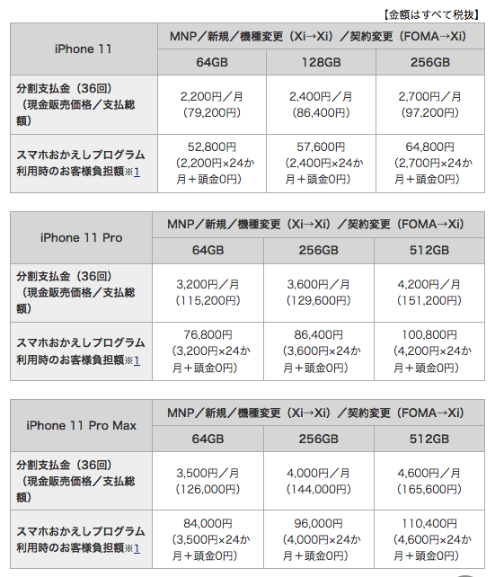 docomo iphone11 価格表