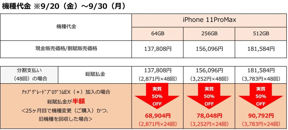 au iPhone 11 価格表