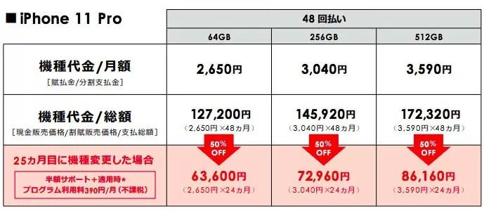iPhone 11 Pro ソフトバンク版価格表