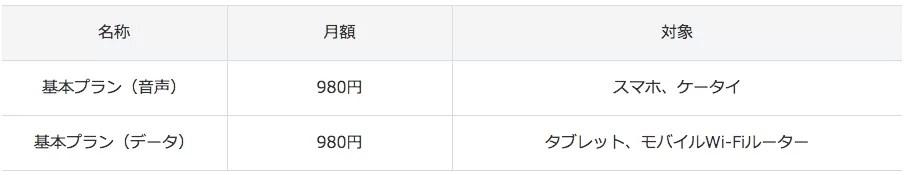ソフトバンク基本プラン料金表