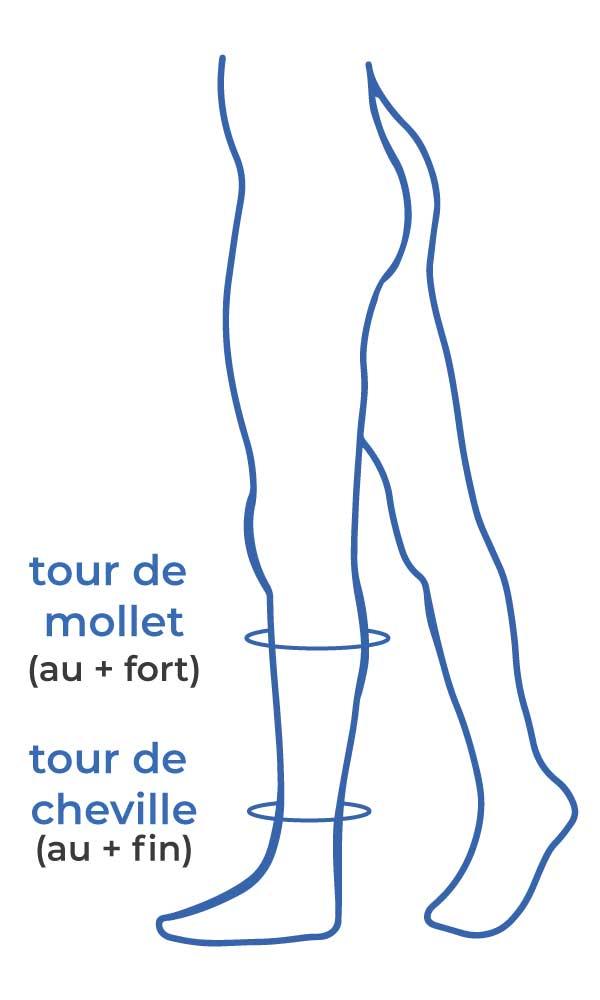 Chaussettes De Contention Active Bambou Homme Classe 2 Sigvaris