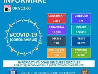 Tot mai mulți sibieni depistați cu COVID-19. Rămâneți în case!