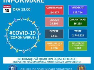 Trei decese noi la Sibiu și alte 150 de infectări, în cea mai neagră zi a pandemiei