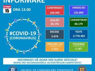 Creștere ALARMANTĂ a îmbolnăvirilor și a deceselor cu noul coronavirus în Sibiu