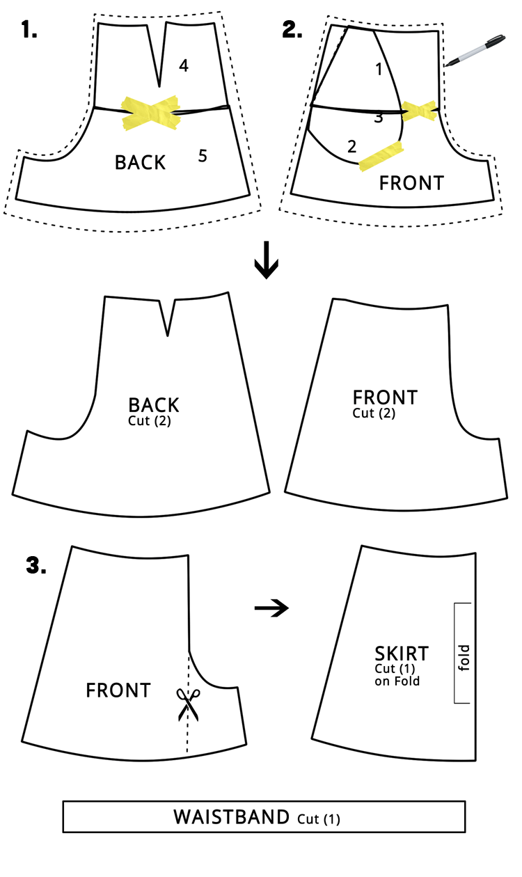 Image Result For How To Sew In An Invisible Zipper In A Dress