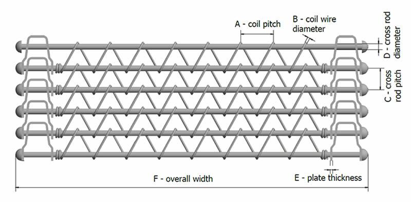 Flexible Rod Conveyor Belt for Spiral or Round Running