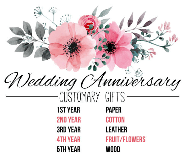 Traditional anniversary gift ideas for the first 5 years for Traditional 1st anniversary gifts for her