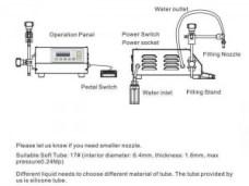 mesin pengisian minyak dan air semi otomatis alur