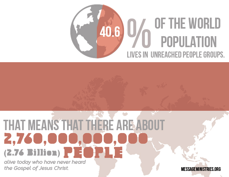 World-Missions-Infographic-#1