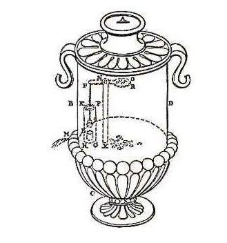 Incredible Ancient Machines Invented By Hero Of Alexandria