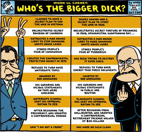 Bigger-dick