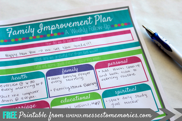 FAMILY IMPROVEMENT PLAN – Personal Improvement Plan Examples