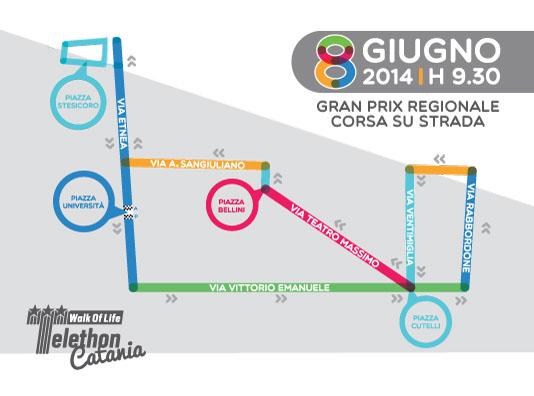 """Tutto pronto per la """"Walk of Life Catania 2014"""""""