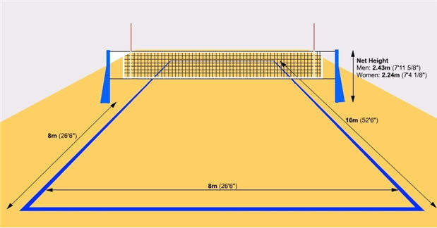 beach volleyball court diagram 240v 24v transformer wiring kαλοκαιρινές Δραστηριότητες - Το volley | messiniaportal.gr