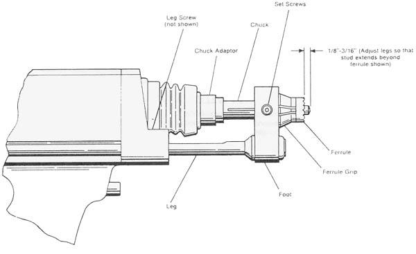 ARC Stud Gun Setup