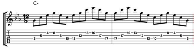 Triades mineures groupe de corde II