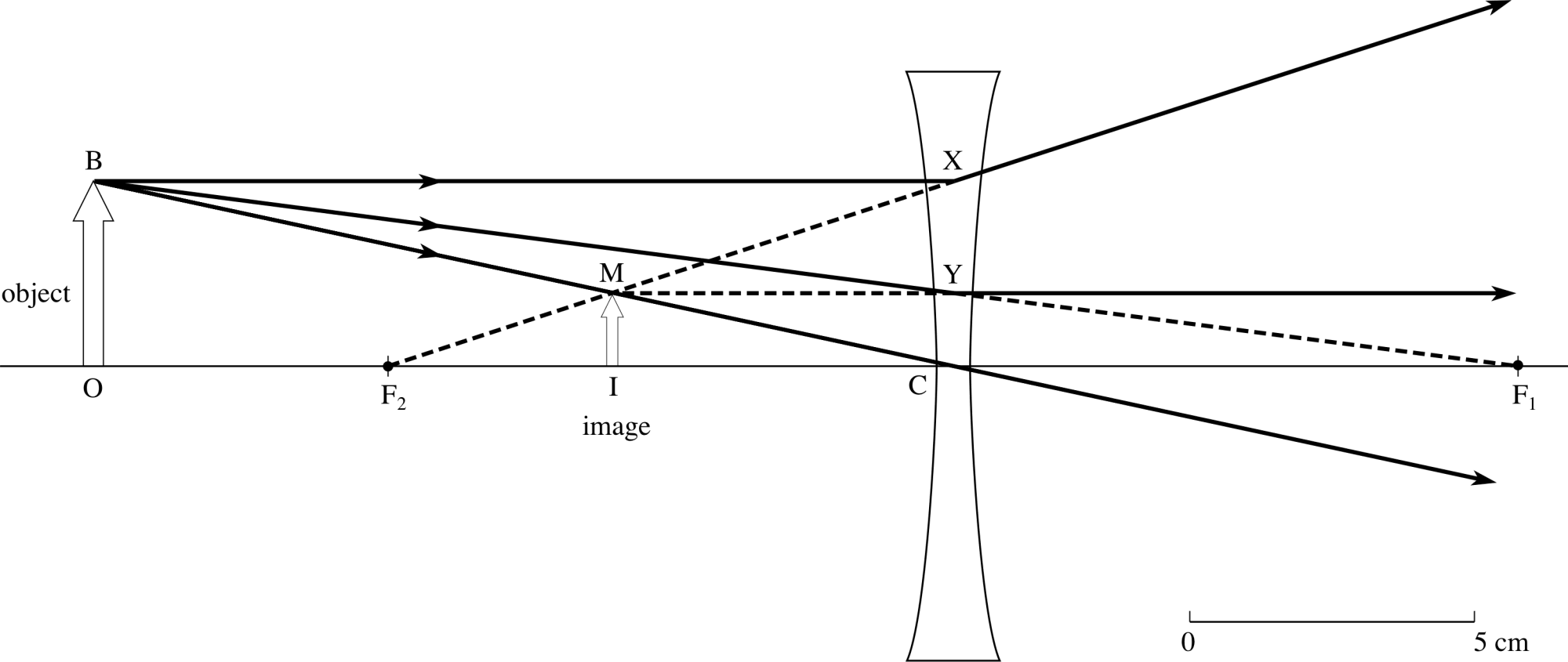 hight resolution of example 2 an image formed by a concave lens figure 20 ray diagram