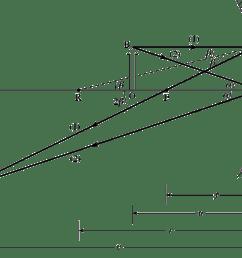 4 2 a spherical concave mirror [ 2087 x 1582 Pixel ]