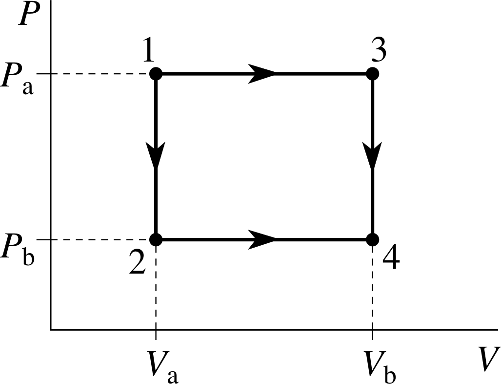 hight resolution of figure 10 pv diagram