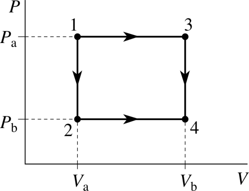 small resolution of figure 10 pv diagram