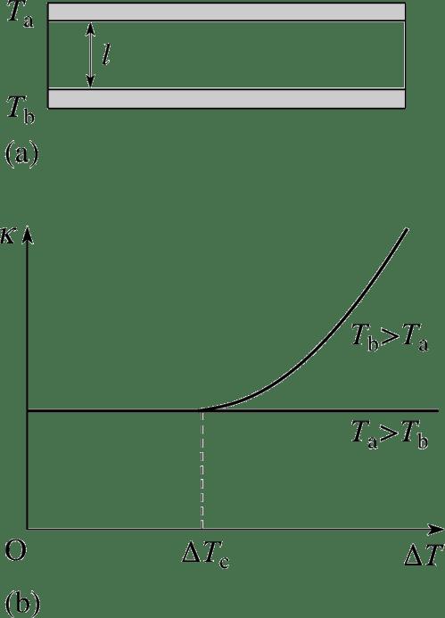 small resolution of figure