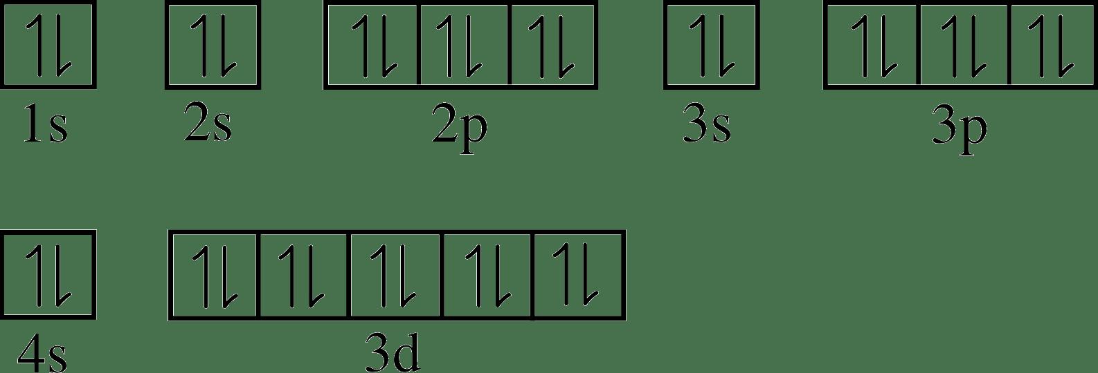 Argon: Orbital Notation For Argon