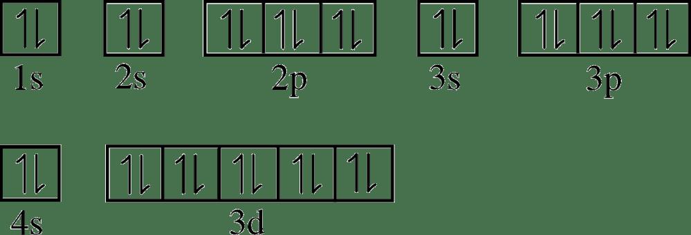 medium resolution of orbital diagram pb