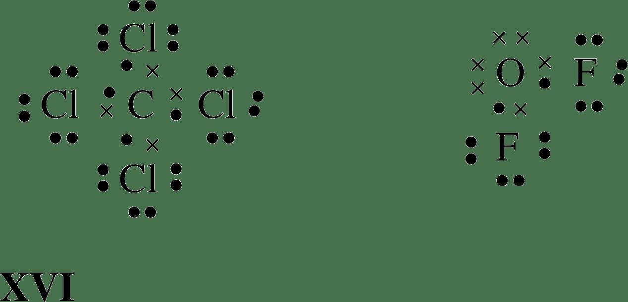 dot diagram of cf4