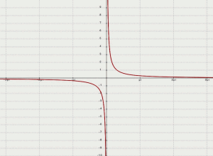 Graphing Calculator now makes better, more accurate graphs!