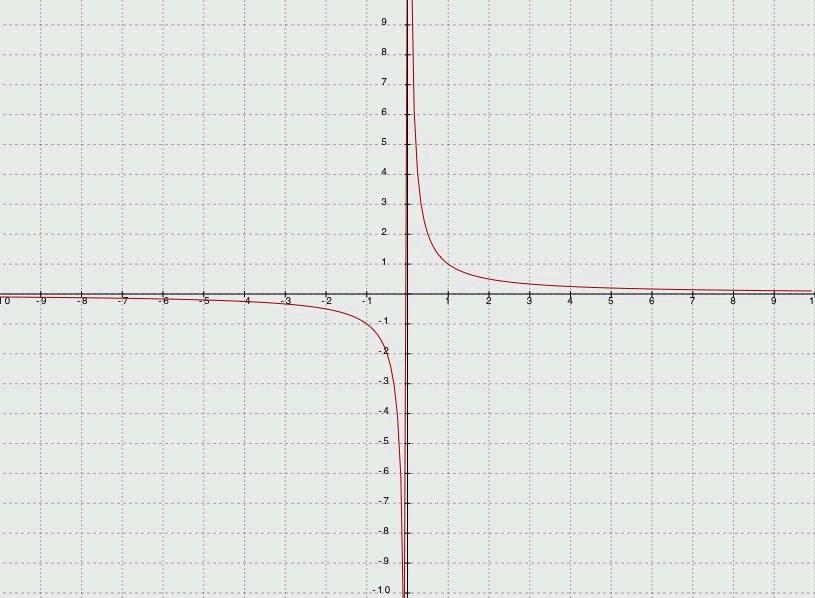 Hyperbola Equation Calculator Wolfram  Tessshebaylo