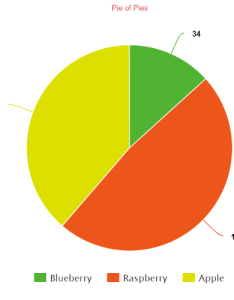 Name value and percent also create  pie chart free customize download easily share rh meta