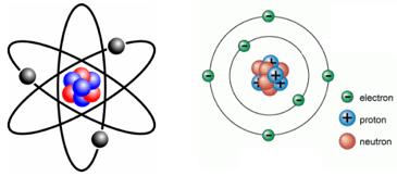 quantum number periodic table