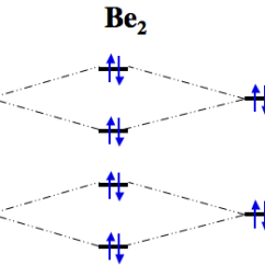 Molecular Orbital Energy Diagram For F2 1968 Mustang Fuse Box Mo Of Bn - The Student Room