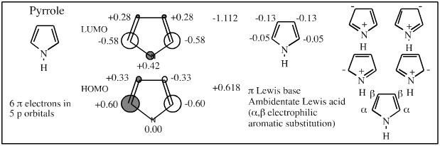 molecular orbital diagram of oh plate heat exchanger π-systems
