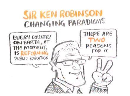 Cambiar el Paradigma del Modelo Educativo, por Sir Ken Robinson