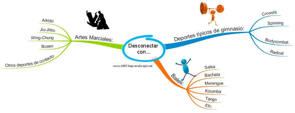 Desconectar--con...