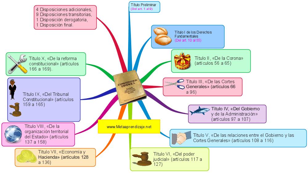 principios de la tecnica aseptica pdf
