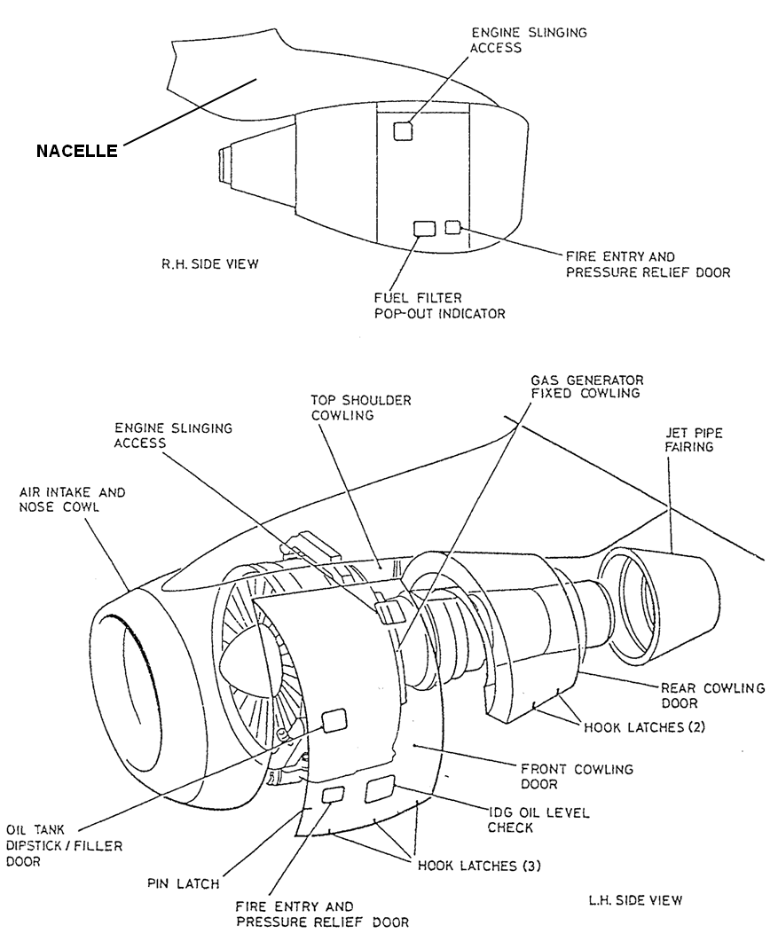 iae v2500 engine diagram within diagram wiring and engine