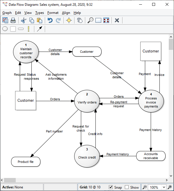 how to use data flow diagram 3 grade plant animal cell simple metacase in editor