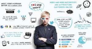 Conseil stratégie Digitale et conseil marketing digital