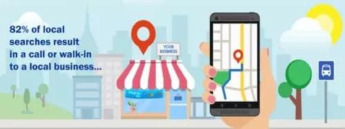 82% de la recherche locale resulte en un appel ou une visite en concession