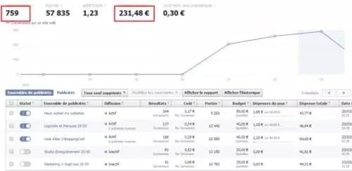 capture d'écran des résultats de l'annonce